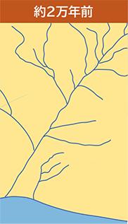 釧路湿原2万年前